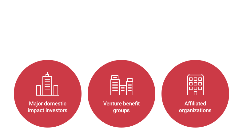 Impact Investing Network < Developing Social Enterprise