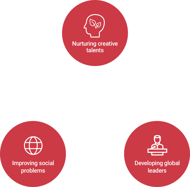 """Nurturing creative and talented Global Happinnovators to lead positive social changes. Nurturing creative talents. Improving social problems. Developing global leaders."